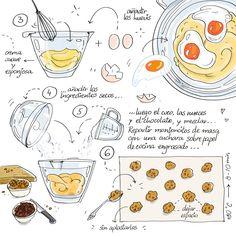 Cartoon Cooking: Chococó