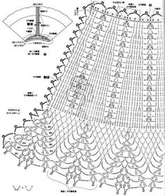 Crochet Patterns Skirt Beautiful crochet skirts with graphic This Pin was discovered by Sue Comments in Topic Crochet Toddler Dress, Black Crochet Dress, Crochet Blouse, Crochet Lace, Crochet Summer, Crochet Skirt Pattern, Crochet Diagram, Crochet Chart, Crochet Patterns