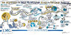 The Platform for Next Generation Cloud and Big Data Applications  #EMCBlueprints #EMCWorld 2013