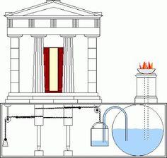 ¿Puertas automáticas en la Antigua Grecia?