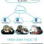 Dịch vụ họp trực tuyến CloudMeeting, hình ảnh mô tả sinh động, giúp bạn dễ hình dung trực quan hơn Liên hệ 0473.008.911 để được chúng tôi tư vấn tận tình