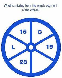 What is missing from the empty segment of the wheel?
