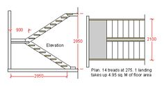 Standard Residential Staircase Dimensions Google Search Staircase Dimensions Stairs Stair