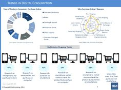 consumer-decision-journey-in-the-digital-age-4-638.jpg (638×479)