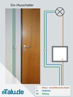serienschaltung anleitung serienschalter erkl rung. Black Bedroom Furniture Sets. Home Design Ideas