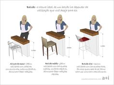 Mini-manual A+I para o projeto de balcões de cozinhas americanas