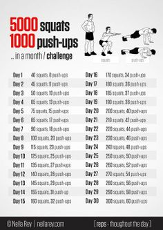 5000 Squats 1000 Push-Up in a Month/Challenge