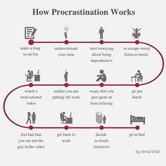 @Regrann from @annavitals - Yesterday I procrastinated doing my daily visual thought until it was too late and I fell asleep. But I realized how procrastination works in my life. (42 of 365 #ThoughtsVisualized) #regrann