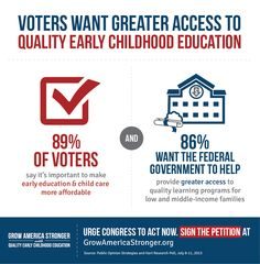 Quality Early Childhood Education Programs Reduce The Need For