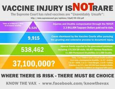 Vaccine injury is not rare Health And Wellness, Health Tips, La Confidential, Chiropractic, Good To Know, Natural Health, Fun Facts, Knowledge, Education