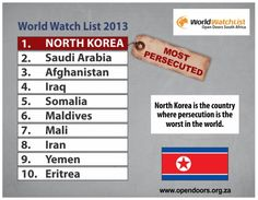 North Korea is the country in which Christians face the most persecution for their faith