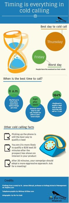 Cold calling tips #Entrepreneurs #Business Now released: A Fast Track To Top #Sales. Go to: http://www.top-sales-results.com/
