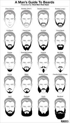 Infografía de las barbas #barba #infografia #belleza #higiene #estilo