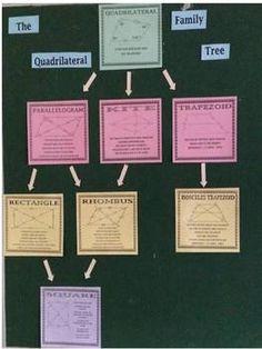 essay on the search school garden