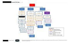 site map example deliverables site maps flows etc pinterest