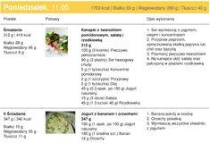 Dieta 1700 kcl - przykładowy jadłospis - Martyna Banasiak (dawniej Psychodietka)