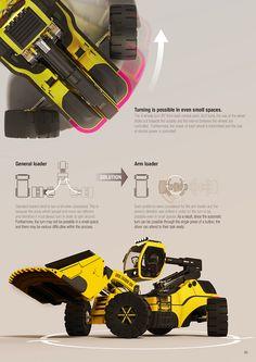 bachoe loader concept design