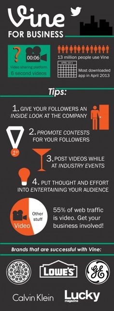 This infographic has some nice tips on how to use Vine for businesses. It's definitely a creative way to use social media. Inbound Marketing, Marketing Trends, Direct Marketing, Marketing Digital, Content Marketing, Internet Marketing, Online Marketing, Social Media Marketing, Social Media Trends