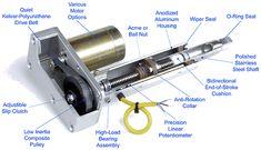 The Electromechanichal Linear Actuator Explained
