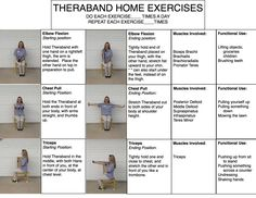 Theraband Exercises
