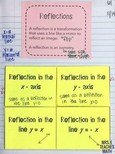 I used this reflections foldable in my geometry student's interactive notebooks. This foldable is all we needed for class notes. I had them practice in the next page for homework. I liked using this activity instead of guided notes. Geometry Interactive Notebook, Teaching Geometry, Interactive Notebooks, Teaching Math, Geometry Vocabulary, Teaching Ideas, Math Vocabulary, Teacher Resources, Math Lesson Plans