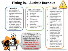 What is Autistic Burnout? I experienced Autistic burnout a few months ago. Coping with life became too much for me upon realising the ful. Autism Quotes, Autism Humor, Aspergers Women, Understanding Autism, High Functioning Autism, Executive Functioning, Adhd And Autism, Feminism, Psychology