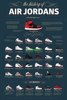 online store 56d8f b382d AIR JORDAN HISTORY 1984 - 2014 PRINT - Choose Size   Media Type Canvas or  Poster