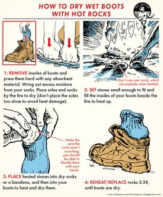 Keeping your feet dry and warm is critical when you're out on an overnight hike or backpacking trip. Here's how to dry them when they get wet.