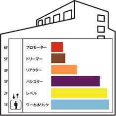 Process Communication Model in Japanese - nicely designed