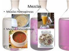 Las 15 mejores imágenes de Mezclas | Separacion de mezclas ...