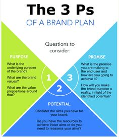 Check out the Top 10 Tips for Creating Brand Identity by Inkbot Design. Need help Building your Personal Branding? Get a FREE Quote Today! The post Top 10 Tips for Creating Brand Identity is by Stuart and appeared first on Inkbot Design. Inbound Marketing, Content Marketing, Social Media Marketing, Affiliate Marketing, Marketing Strategies, Marketing Ideas, Digital Marketing Plan, Internet Marketing, Mobile Marketing