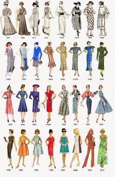 Vintage Dresses, Vintage Outfits, Vintage Fashion, 1960s Fashion Women, 1960s Fashion Dress, Retro Fashion 60s, 1960s Dresses, New Yorker Mode, Fashion Infographic
