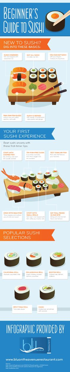 A beginners guide to sushi. If you want to try sushi but are not aware of what type of foods it includes, then this infographic will answer your questions. Enjoy and order your sushi! Embed This Image On Your Site (copy code below): Sushi Fruit, My Sushi, Sushi Love, Sushi Comida, Cooking Tips, Cooking Recipes, Cooking Beef, Sushi Night, Cuisines Diy