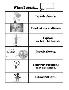 Common Core Speaking Checklist