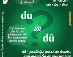 Gramemo+»+Grammaire-Express How To Teach Grammar, Teaching Grammar, Teaching Tips, French Class, French Lessons, French Words, French Quotes, Les Homophones, French Grammar