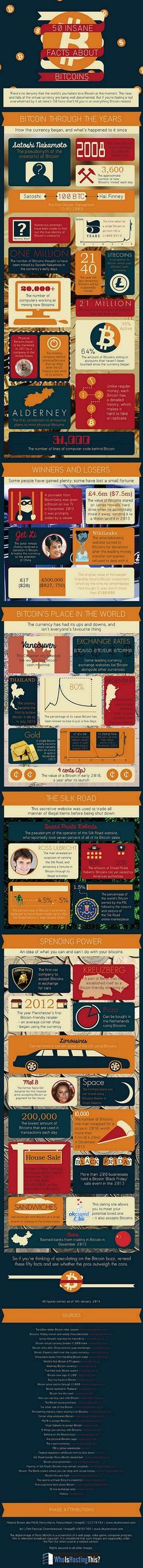 50 Insane Facts About #Bitcoin #Infographic