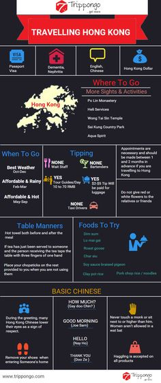 Get complete information about sightseeing and tourist destinations in Hong kong travelling infographic.