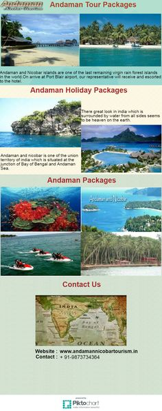 Andamanicobartourism.in offer you the best 4 Nights and 5 Days holiday andaman and nicobar islands tourism packages at Andaman Nicobar Islands.