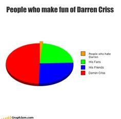 people who make fun of darren criss