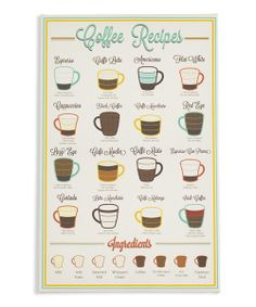 Take a look at the 'Coffee Recipes' Canvas on #zulily today!