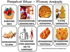 Easter Activities, Easter Crafts For Kids, Easter Ideas, Learn Greek, Greek Language, Second Language, Greek Easter, Baby Play, Holidays And Events