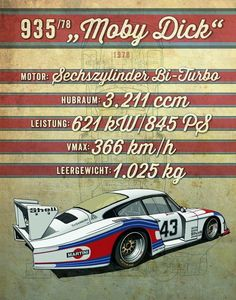 935 Moby Dick