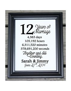 12th Wedding Anniversary Cotton Print 12th by CottonCelebrations