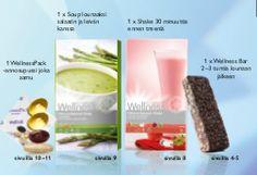 Näillä tuotteilla pirteyttä päivään! Ravintolisä-annospussit naisille  Välipalapatukka suklaapaloilla  Parsakeitto  Mansikanmakuinen juomajauhe