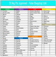 21 Day Fix Meal Plan Without Shakeology For my 21 day fix ladies