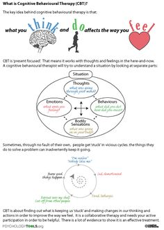 What Is Cognitive Behavioural Therapy (CBT)?