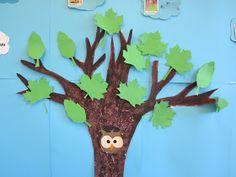 OpenIdeat: Koulun aloitus 1. luokalla Snowman, Projects To Try, Teaching, Disney Characters, Snowmen, Teaching Manners, Disney Face Characters, Learning