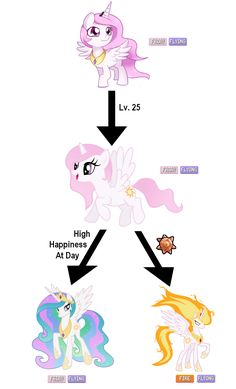 evolve your pony - Google Search
