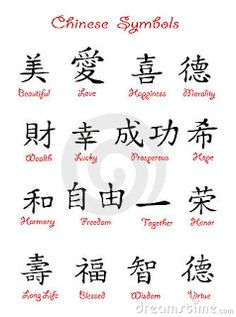 Chinese Symbols And Meaning