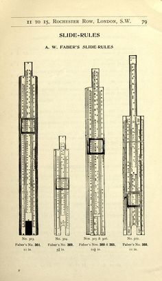 Surveying and Drawing Instruments slide rules ca. 1911